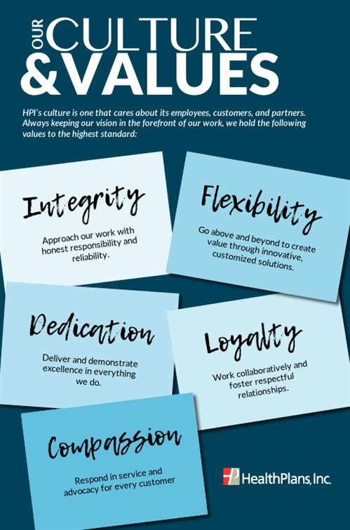 Careers-Our Values